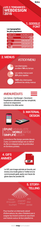 infographie-webdesign-2016