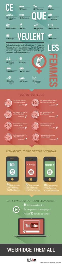 infographie-femmes